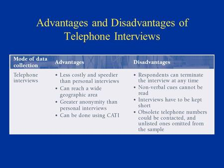 Advantages and Disadvantages of Telephone Interviews.