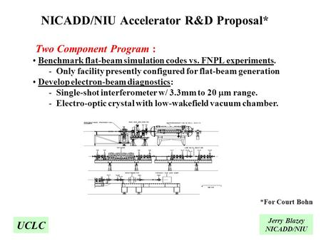 Jerry Blazey NICADD/NIU UCLC NICADD/NIU Accelerator R&D Proposal* Two Component Program : Benchmark flat-beam simulation codes vs. FNPL experiments. -