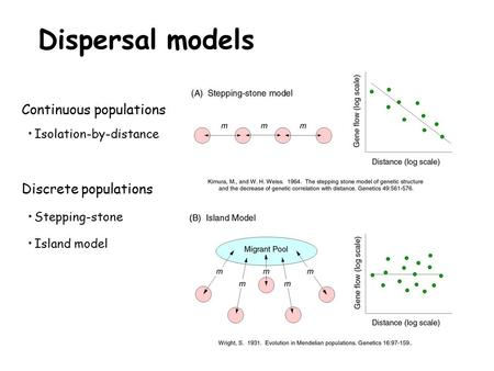 Dispersal models Continuous populations Isolation-by-distance Discrete populations Stepping-stone Island model.