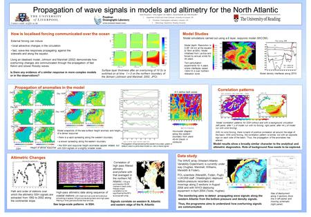 Propagation of wave signals in models and altimetry for the North Atlantic Vassil Roussenov 1, Chris Hughes 2, Ric Williams 1, David Marshall 3 and Mike.