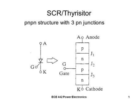 ECE 442 Power Electronics1 SCR/Thyrisitor pnpn structure with 3 pn junctions.