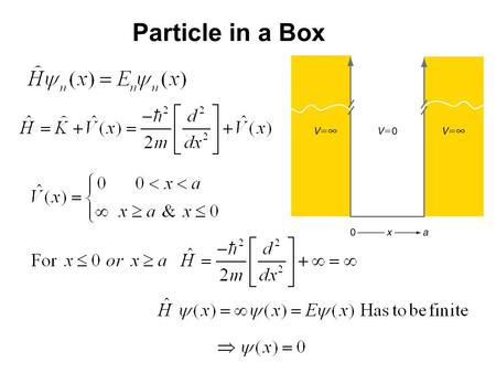 15_01fig_PChem.jpg Particle in a Box. 15_01fig_PChem.jpg Particle in a Box.
