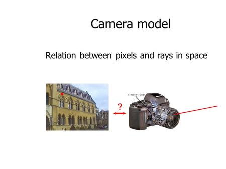 Camera model Relation between pixels and rays in space ?