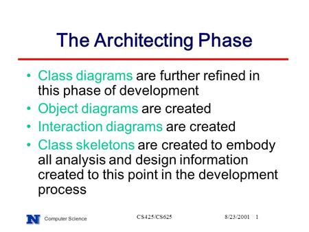 Computer Science CS425/CS6258/23/20011 The Architecting Phase Class diagrams are further refined in this phase of development Object diagrams are created.