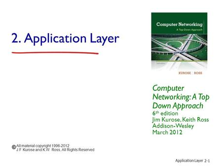 Application Layer 2-1 2. Application Layer Computer Networking: A Top Down Approach 6 th edition Jim Kurose, Keith Ross Addison-Wesley March 2012 All material.