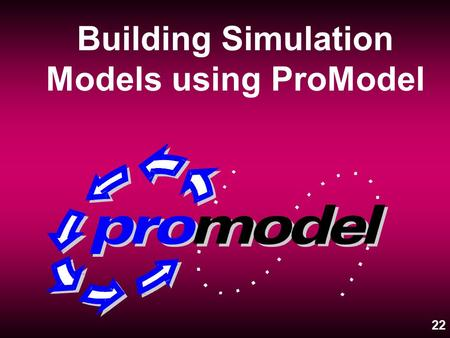 22 Building Simulation Models using ProModel. 23 Please Read Practice Model Shop Floor found on the next page.