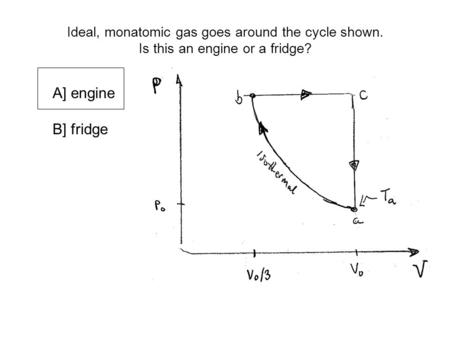 Ideal, monatomic gas goes around the cycle shown. Is this an engine or a fridge? A] engine B] fridge.