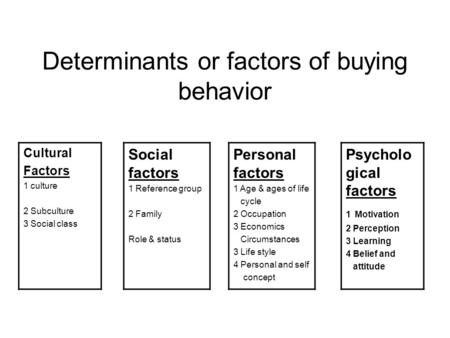 Determinants or factors of buying behavior Cultural Factors 1 culture 2 Subculture 3 Social class Psycholo gical factors 1 Motivation 2 Perception 3 Learning.
