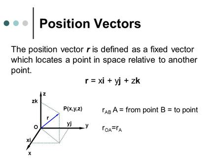 how to find position vector of a point