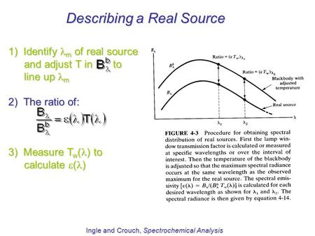 Describing a Real Source 1) Identify m of real source and adjust T in to line up m 2) The ratio of: 3) Measure T w ( ) to calculate  ( ) Ingle and Crouch,