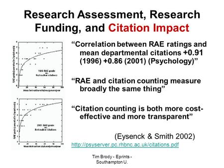 "Tim Brody - Eprints - Southampton U. Research Assessment, Research Funding, and Citation Impact +0.86 ""Correlation between RAE ratings and mean departmental."