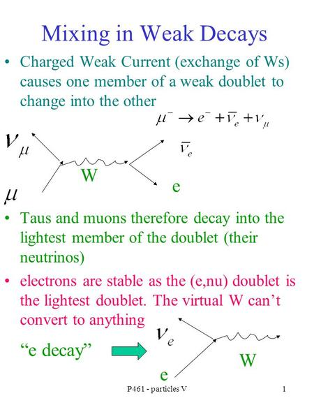 P461 - particles V1 Mixing in Weak Decays Charged Weak Current (exchange of Ws) causes one member of a weak doublet to change into the other Taus and muons.
