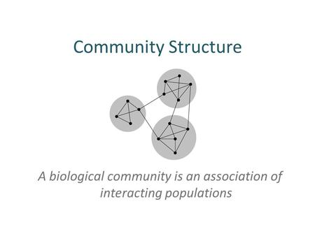 A biological community is an association of interacting populations