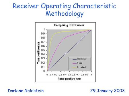 Darlene Goldstein 29 January 2003 Receiver Operating Characteristic Methodology.