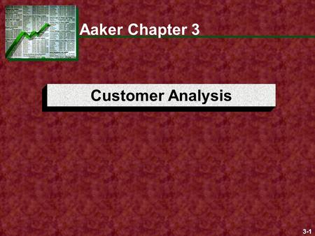 "3-1 Aaker Chapter 3 Customer Analysis. 3-2 ""The purpose of an enterprise is to create and keep a customer."" - Theodore Leavitt."