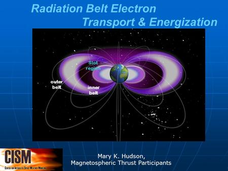 Radiation Belt Electron Transport & Energization inner belt outer belt Slot region Mary K. Hudson, Magnetospheric Thrust Participants.