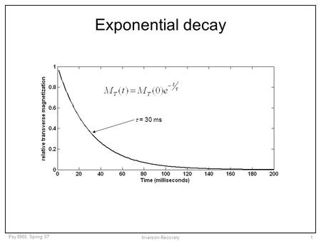 Psy 8960, Spring '07 Inversion Recovery1 Exponential decay  = 30 ms.