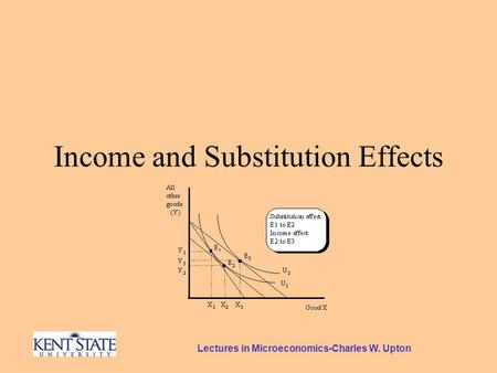 Lectures in Microeconomics-Charles W. Upton Income and Substitution Effects.