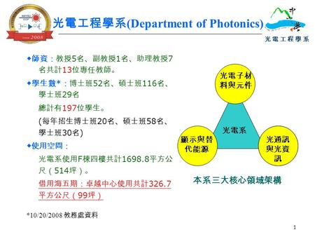 光電工程學系(Department of Photonics)