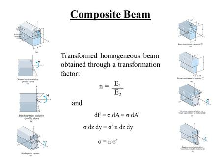 Composite Beam Transformed homogeneous beam obtained through a transformation factor: n = E1E2E1E2 dF = σ dA = σ dA' σ dz dy = σ' n dz dy σ = n σ' and.