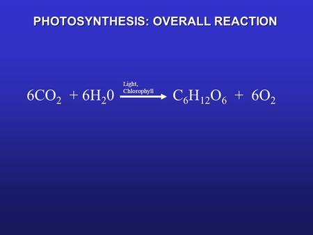 PHOTOSYNTHESIS: OVERALL REACTION 6CO 2 + 6H 2 0 C 6 H 12 O 6 + 6O 2 Light, Chlorophyll.