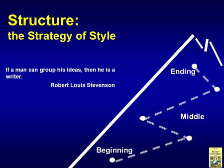 Structure: the Strategy of Style Beginning Ending Middle If a man can group his ideas, then he is a writer. Robert Louis Stevenson.