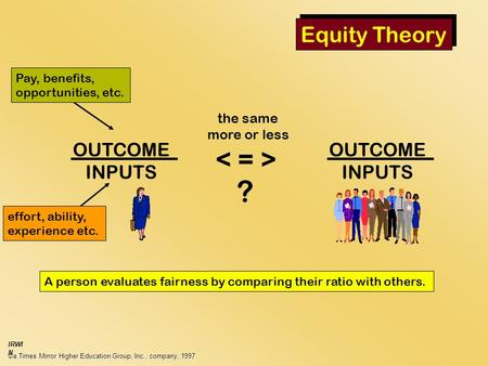 ©a Times Mirror Higher Education Group, Inc., company, 1997 IRWI N Equity Theory OUTCOME INPUTS OUTCOME INPUTS ? the same more or less A person evaluates.