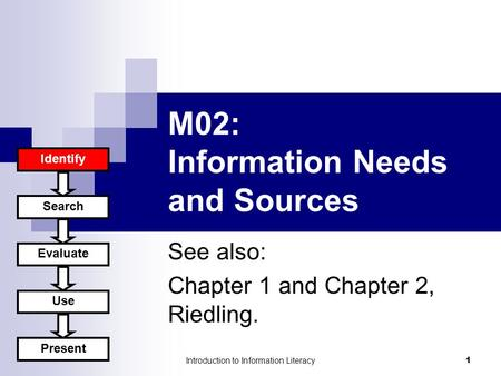 Introduction to Information Literacy 1 M02: Information Needs and Sources Identify Search Evaluate Use Present See also: Chapter 1 and Chapter 2, Riedling.