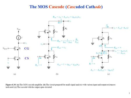 1 Figure 6.36 (a) The MOS cascode amplifier. (b) The circuit prepared for small-signal analysis with various input and output resistances indicated. (c)