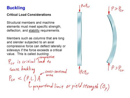 Buckling Critical Load Considerations