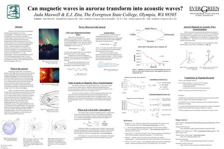 Can magnetic waves in aurorae transform into acoustic waves? Jada Maxwell & E.J. Zita, The Evergreen State College, Olympia, WA 98505 Contact: Jada Maxwell,