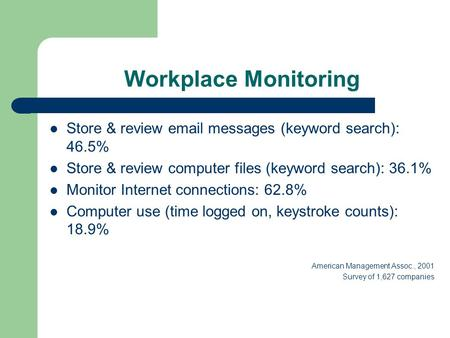Workplace Monitoring Store & review email messages (keyword search): 46.5% Store & review computer files (keyword search): 36.1% Monitor Internet connections: