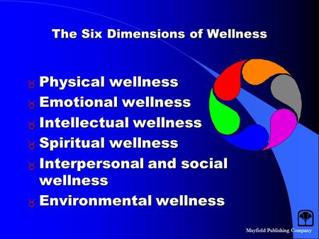Mayfield Publishing Company The Six Dimensions of Wellness  Physical  Physical wellness  Emotional  Emotional wellness  Intellectual  Intellectual.