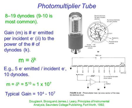 Photomultiplier Tube Douglas A. Skoog and James J. Leary, Principles of Instrumental Analysis, Saunders College Publishing, Fort Worth, 1992. 8–19 dynodes.