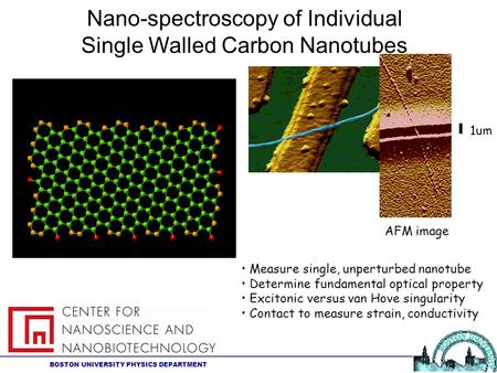 BOSTON UNIVERSITY PHYSICS DEPARTMENT Nano-spectroscopy of Individual Single Walled Carbon Nanotubes AFM image 1um Measure single, unperturbed nanotube.