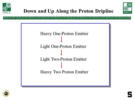 Down and Up Along the Proton Dripline Heavy One-Proton Emitter Light One-Proton Emitter Light Two-Proton Emitter Heavy Two Proton Emitter.