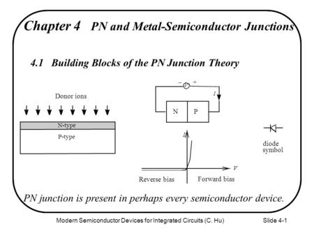 Modern Semiconductor Devices for Integrated Circuits (C. Hu)Slide 4-1 Chapter 4 PN and Metal-Semiconductor Junctions PN junction is present in perhaps.