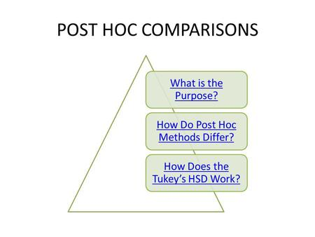POST HOC COMPARISONS What is the Purpose?