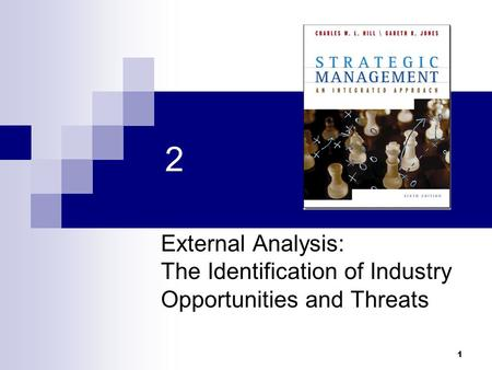1 2 External Analysis: The Identification of Industry Opportunities and Threats.