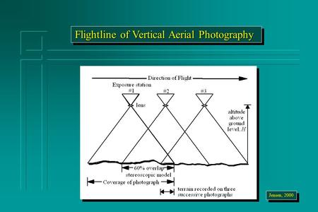 Flightline of Vertical Aerial Photography