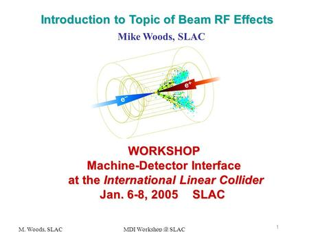1 M. Woods, SLACMDI SLAC WORKSHOP Machine-Detector Interface at the International Linear Collider Jan. 6-8, 2005SLAC Introduction to Topic of.
