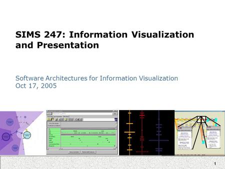 1 SIMS 247: Information Visualization and Presentation Software Architectures for Information Visualization Oct 17, 2005.