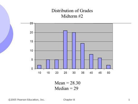 ©2005 Pearson Education, Inc. Chapter 81 0 5 10 15 20 25 101520253035404550 Distribution of Grades Midterm #2 Mean = 28.30 Median = 29.