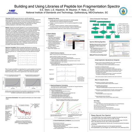 Building and Using Libraries of Peptide Ion Fragmentation Spectra S.E. Stein, L.E. Kilpatrick, M. Mautner, P. Neta, J. Roth National Institute of Standards.