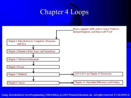 Chapter 4 Loops Liang, Introduction to Java Programming, Fifth Edition, (c) 2005 Pearson Education, Inc. All rights reserved. 0-13-148952-6.