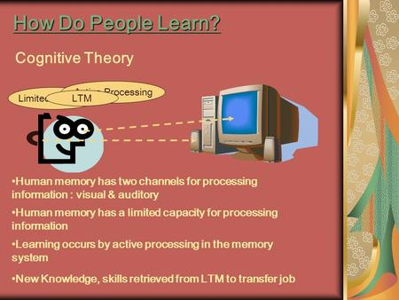 Human memory has two channels for processing information : visual & auditory Cognitive Theory How Do People Learn? Human memory has a limited capacity.