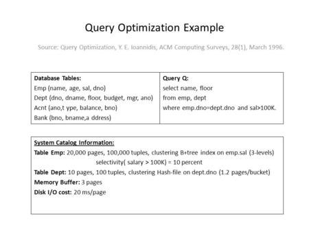 Query Optimization Example Source: Query Optimization, Y. E. Ioannidis, ACM Computing Surveys, 28(1), March 1996. Database Tables: Emp (name, age, sal,