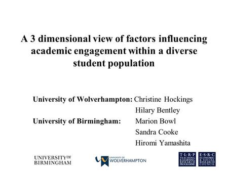 A 3 dimensional view of factors influencing academic engagement within a diverse student population University of Wolverhampton: Christine Hockings Hilary.