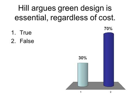 Hill argues green design is essential, regardless of cost. 1.True 2.False.