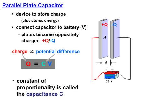 A +Q-Q d 12 V +  device to store charge –(also stores energy) connect capacitor to battery (V) –plates become oppositely charged +Q/-Q Q = C V charge.